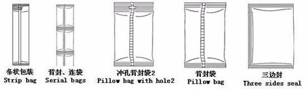高品質的枕式包裝機保養
