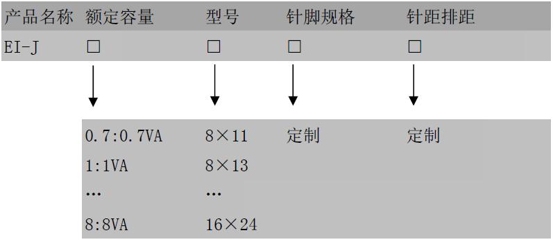 EI-J環氧封裝變壓器-產品詳情