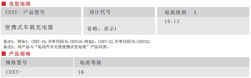 CDXY-16便攜式車載充電器-產品詳情