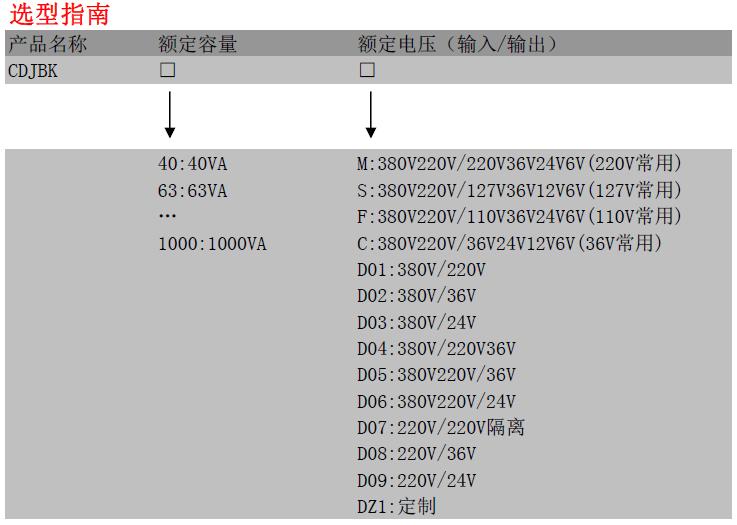 CDJBK機床控制變壓器-產品詳情