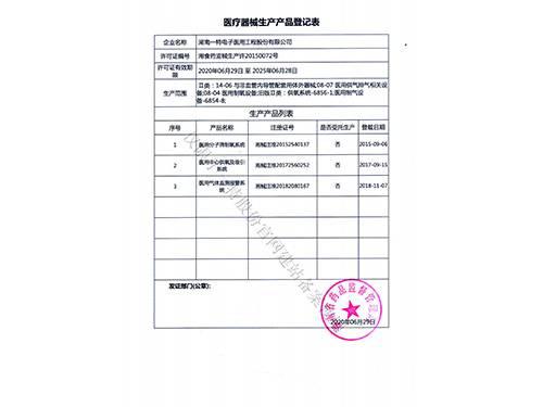 醫療器械生產產品登記表