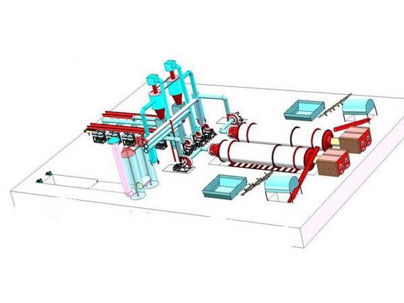 木炭机自动变频流水线方案清单