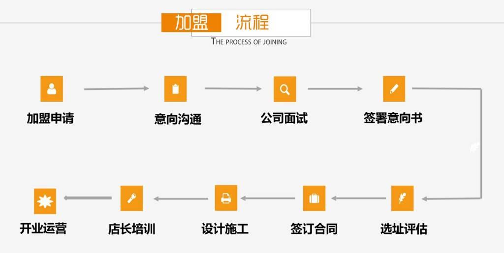 合作模式12
